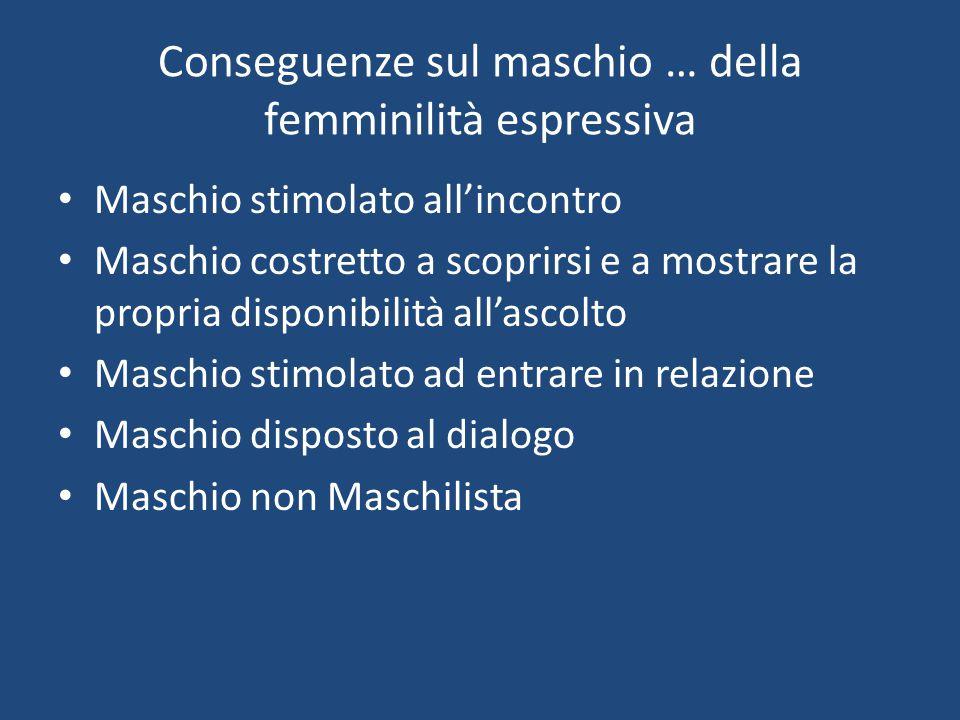 Conseguenze sul maschio … della femminilità espressiva
