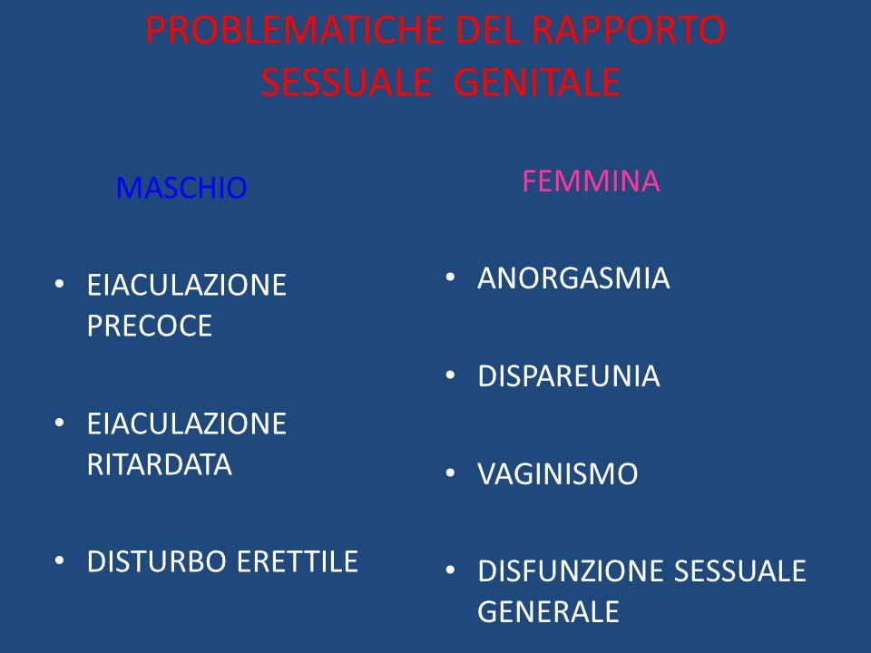 PROBLEMATICHE DEL RAPPORTO SESSUALE GENITALE