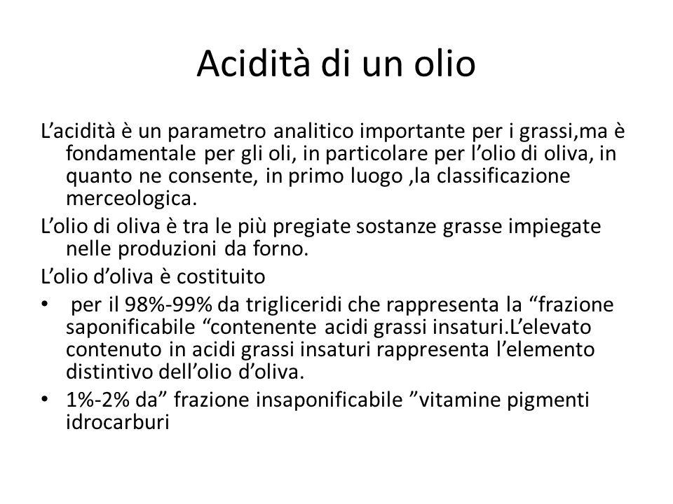 Acidità di un olio