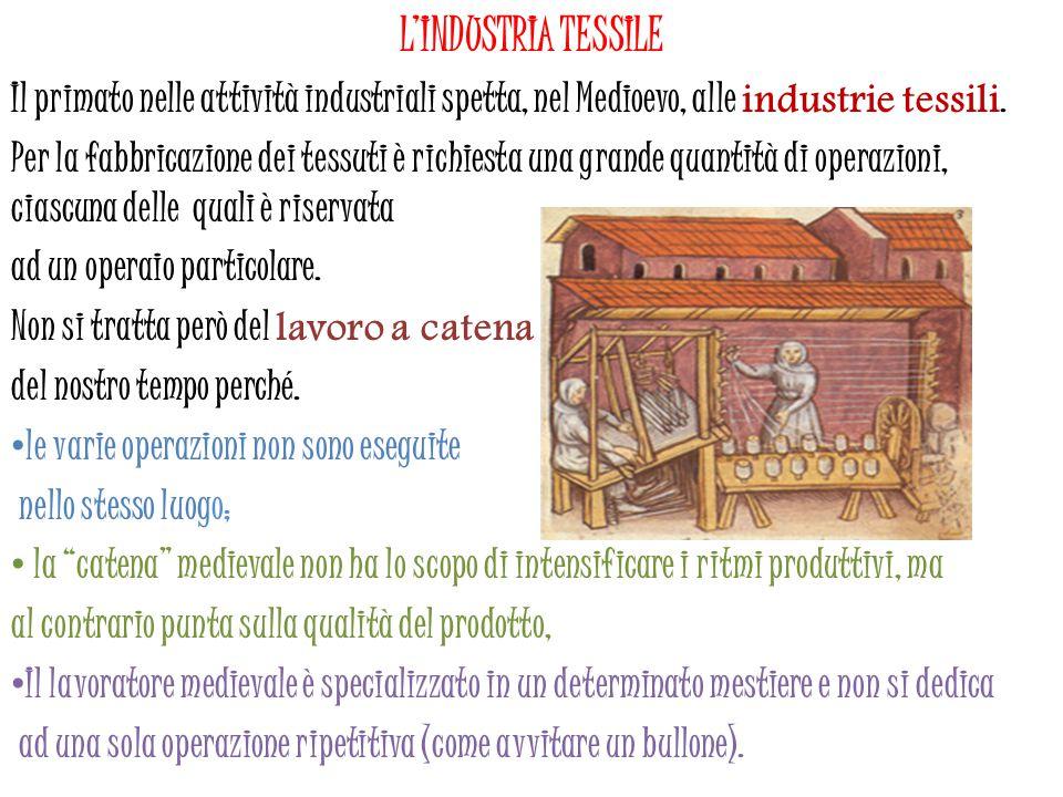 L'INDUSTRIA TESSILE Il primato nelle attività industriali spetta, nel Medioevo, alle industrie tessili.