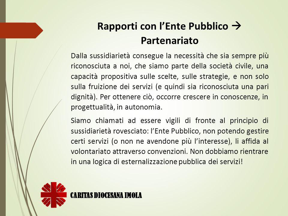 Rapporti con l'Ente Pubblico  Partenariato