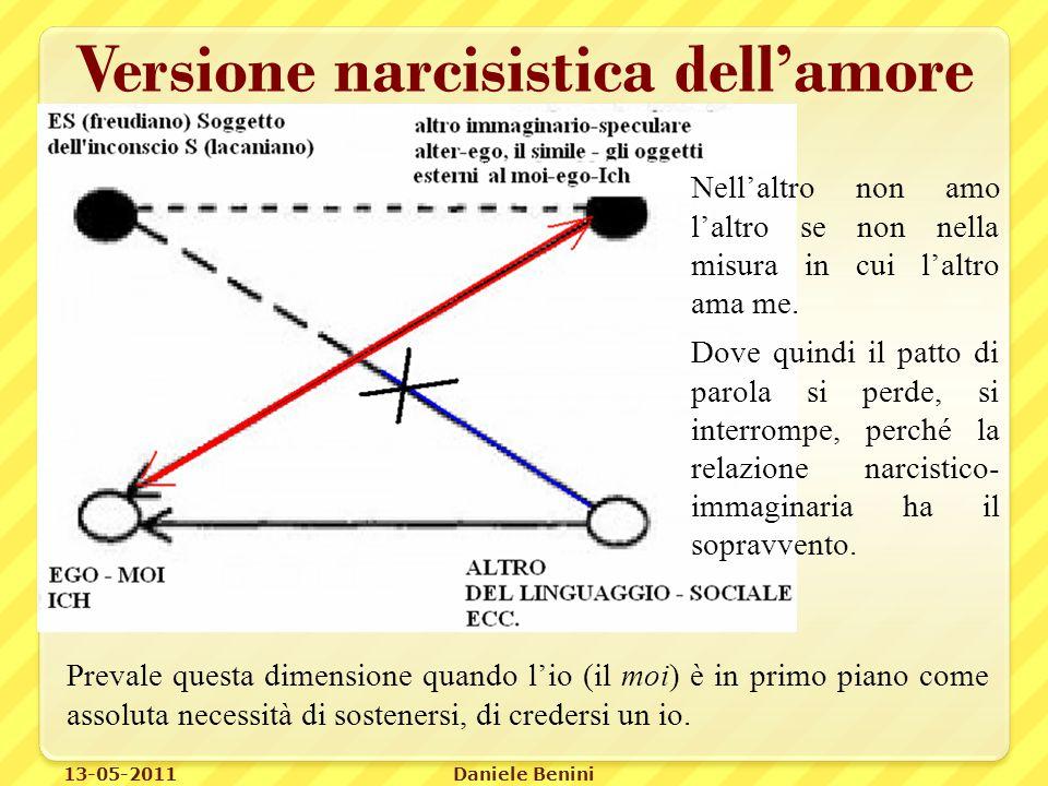 Versione narcisistica dell'amore