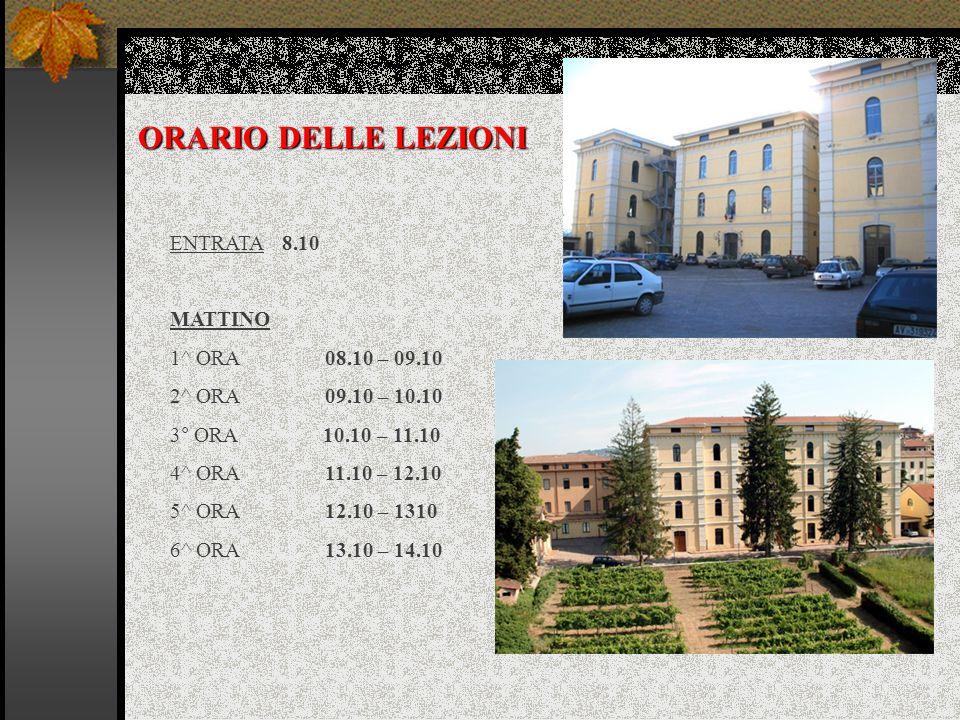 ORARIO DELLE LEZIONI ENTRATA 8.10 MATTINO 1^ ORA 08.10 – 09.10