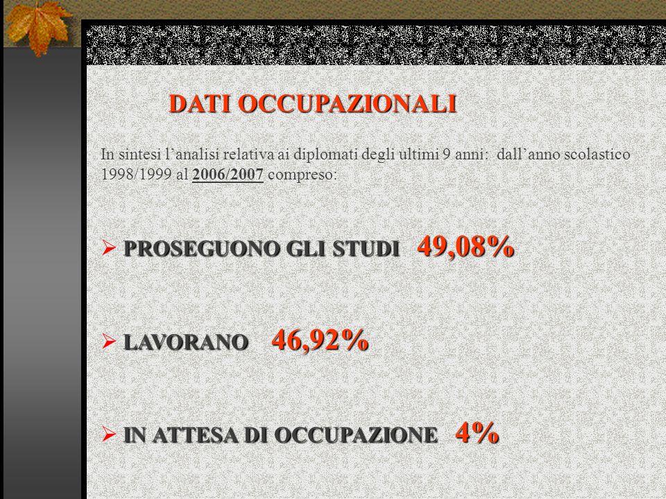 DATI OCCUPAZIONALI PROSEGUONO GLI STUDI 49,08% LAVORANO 46,92%
