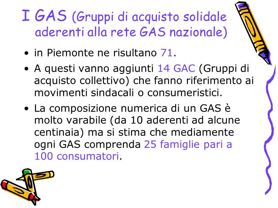 I GAS (Gruppi di acquisto solidale aderenti alla rete GAS nazionale)