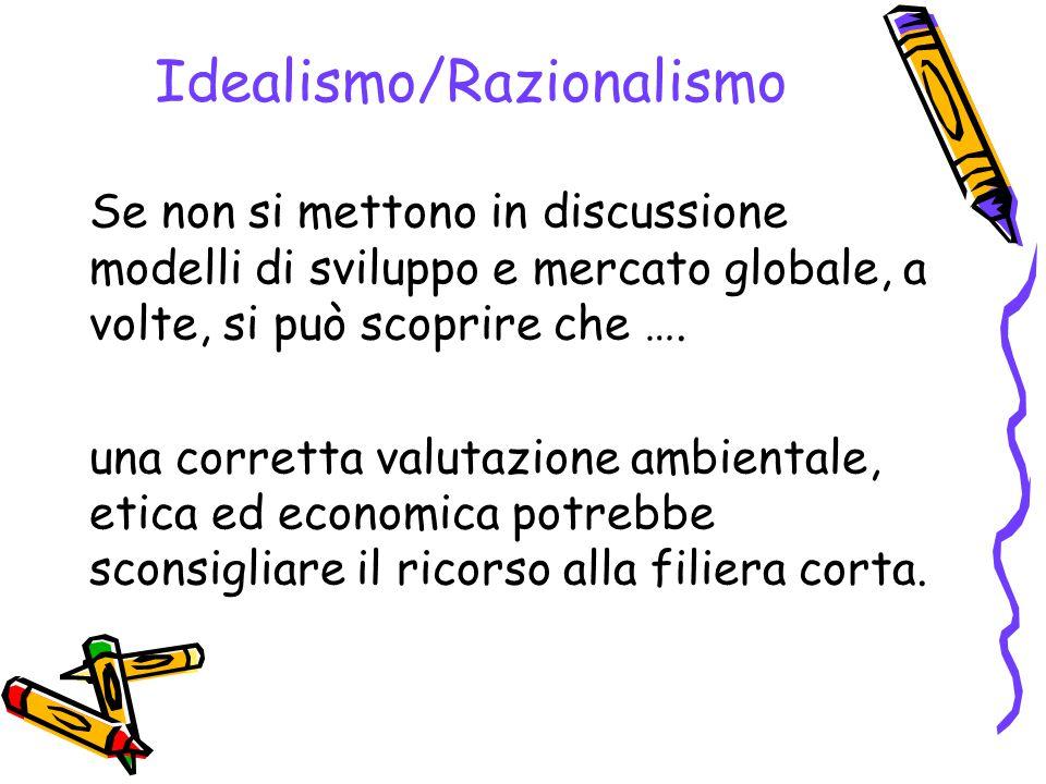 Idealismo/Razionalismo