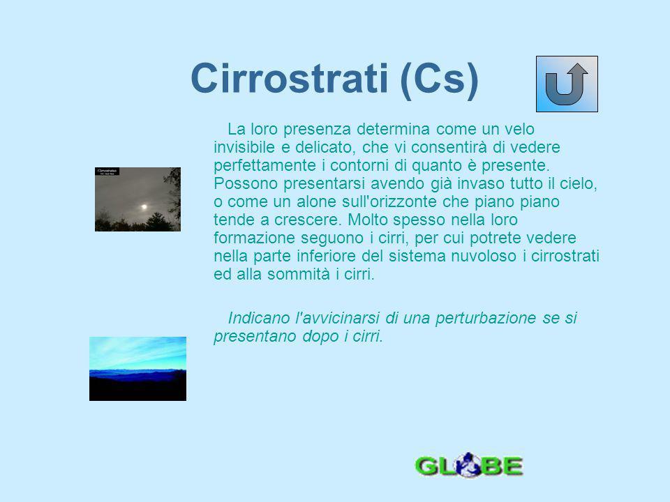 Cirrostrati (Cs)