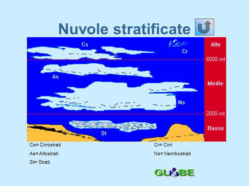 Nuvole stratificate Cs= Cirrostrati Cr= Cirri