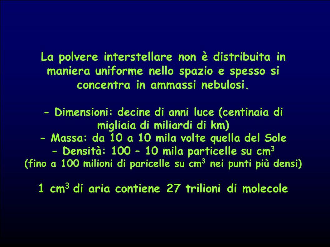 1 cm3 di aria contiene 27 trilioni di molecole