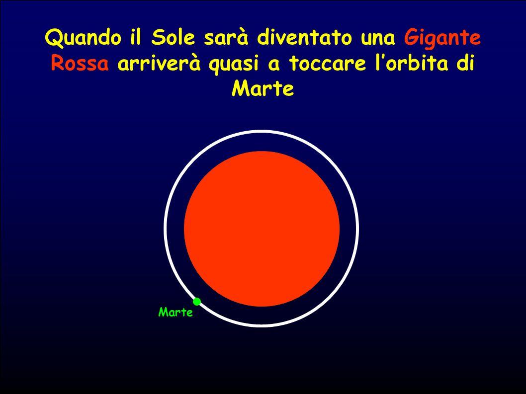 Quando il Sole sarà diventato una Gigante Rossa arriverà quasi a toccare l'orbita di Marte