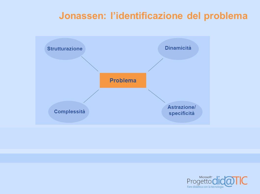 Jonassen: l'identificazione del problema