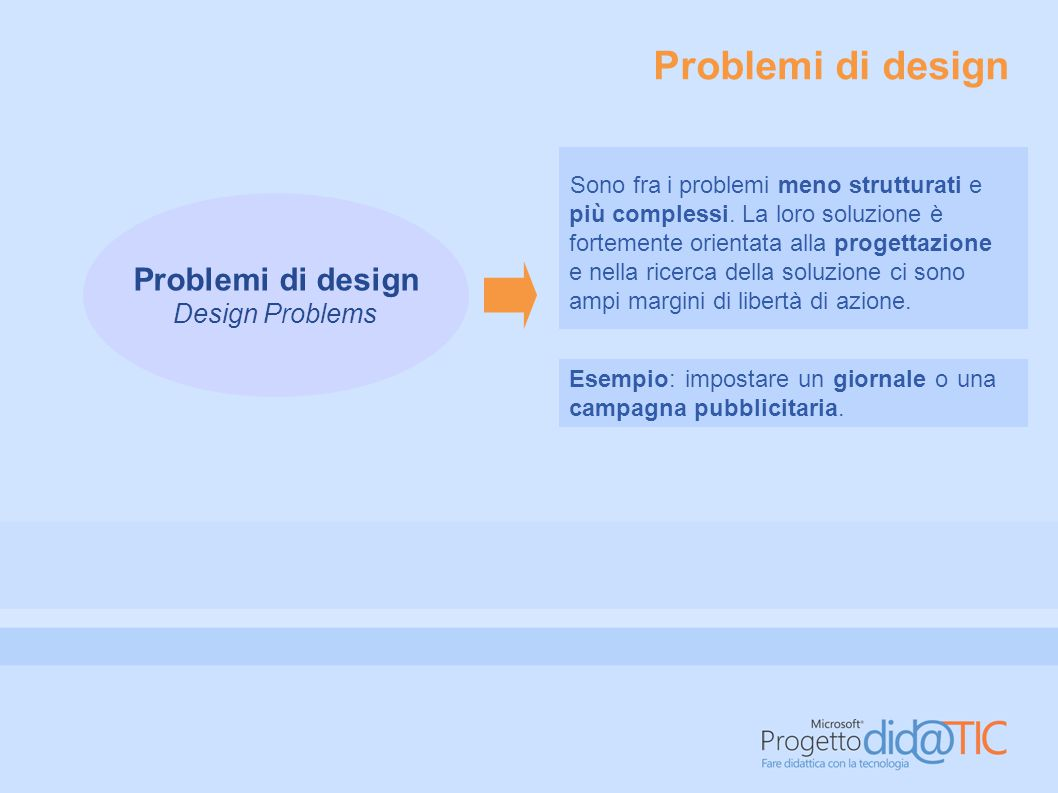 Problemi di design Problemi di design Design Problems