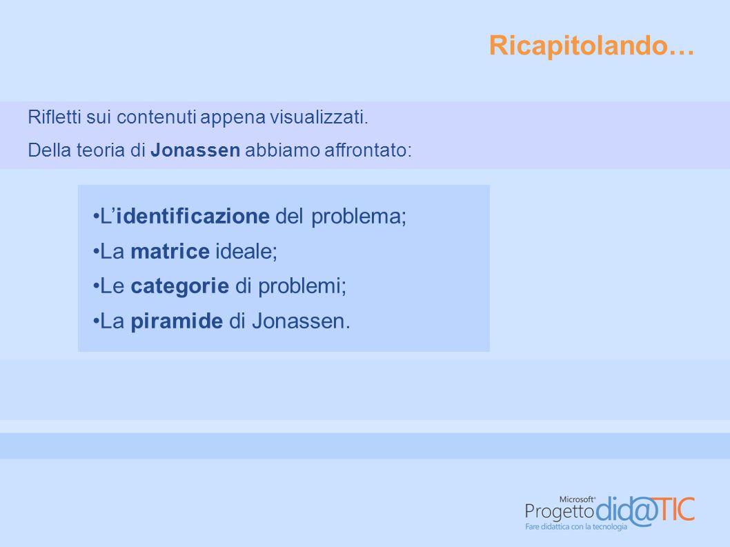 Ricapitolando… L'identificazione del problema; La matrice ideale;