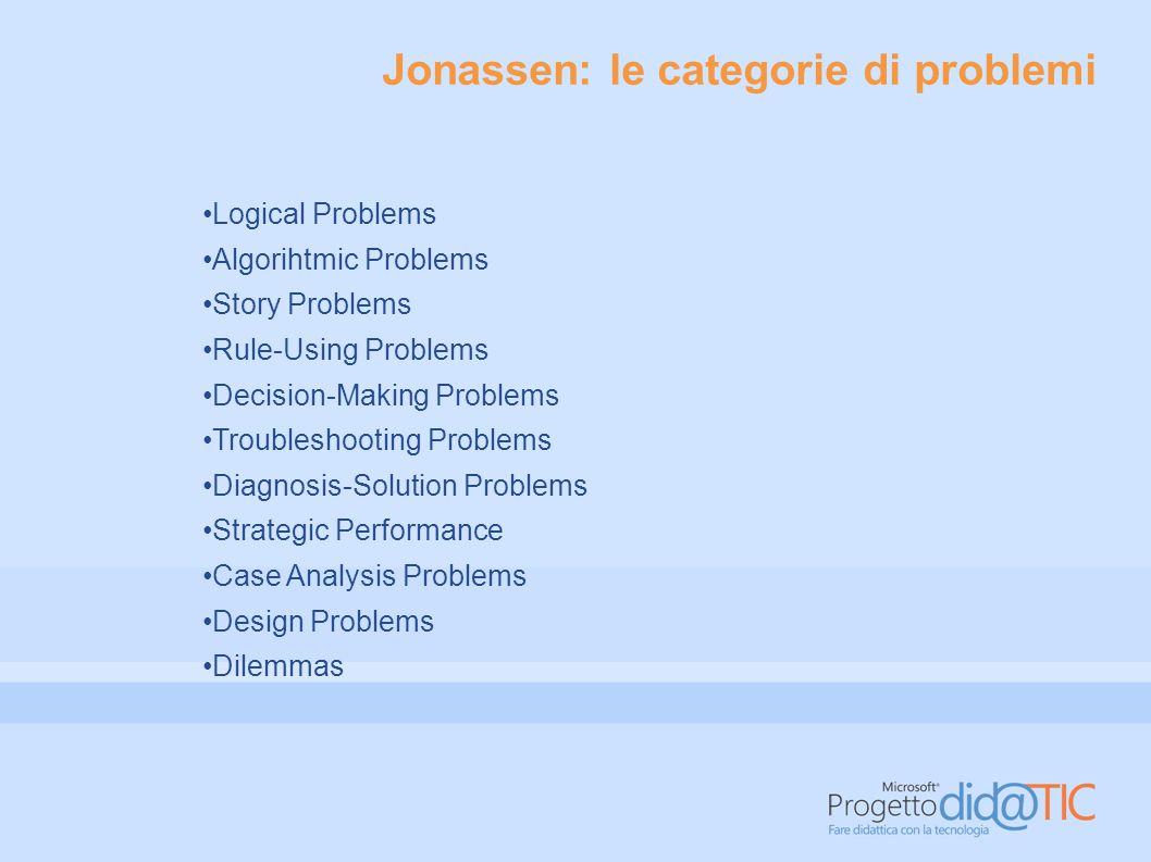 Jonassen: le categorie di problemi