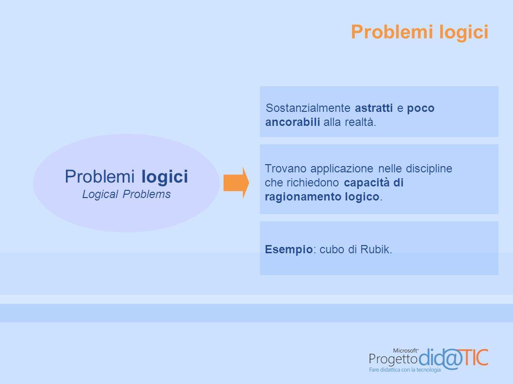 Problemi logici Problemi logici