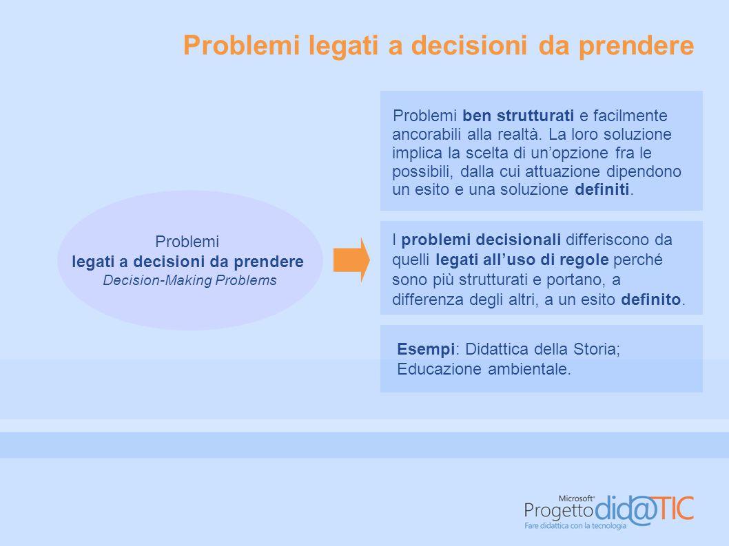 Problemi legati a decisioni da prendere