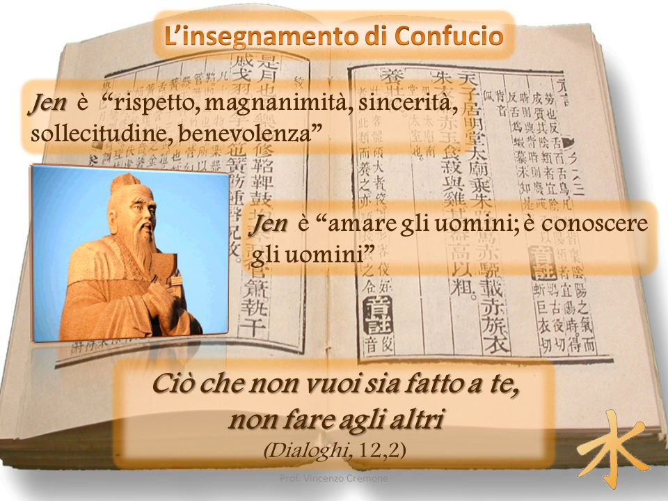 L'insegnamento di Confucio Ciò che non vuoi sia fatto a te,