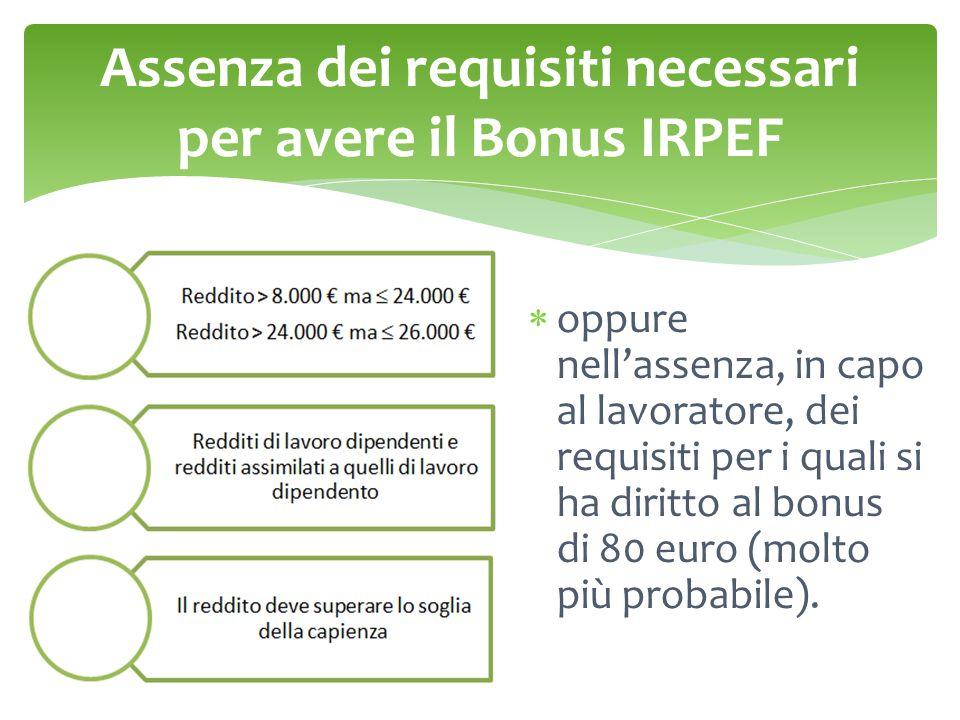 Assenza dei requisiti necessari per avere il Bonus IRPEF
