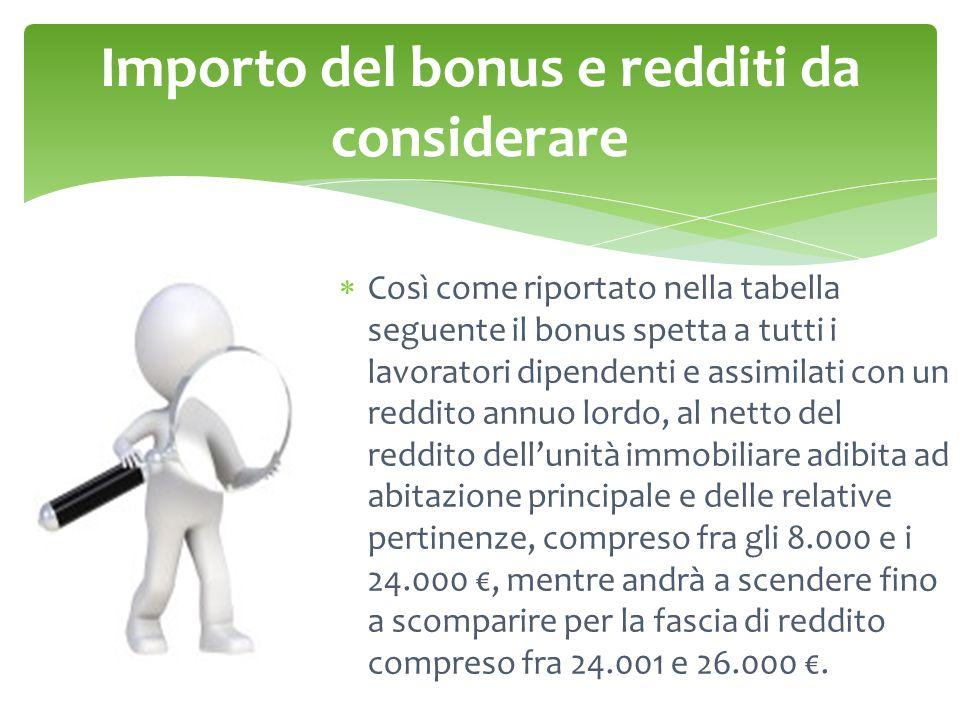 Importo del bonus e redditi da considerare