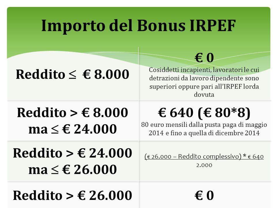 Importo del Bonus IRPEF