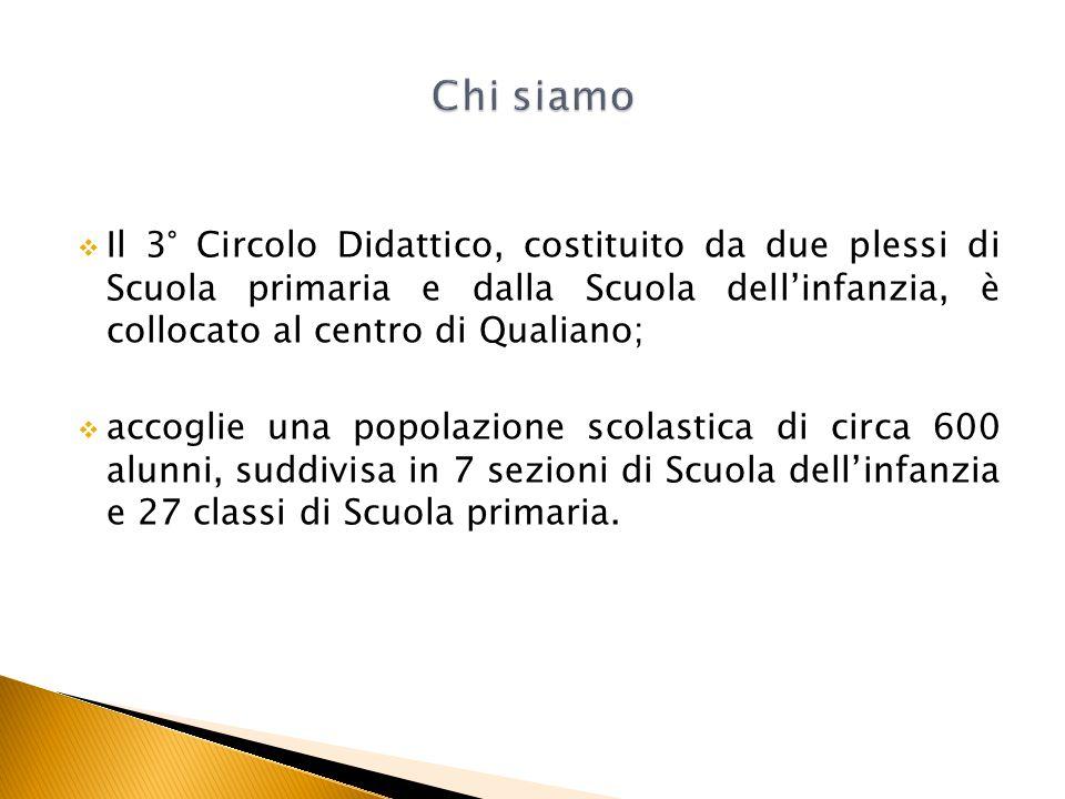 Chi siamo Il 3° Circolo Didattico, costituito da due plessi di Scuola primaria e dalla Scuola dell'infanzia, è collocato al centro di Qualiano;