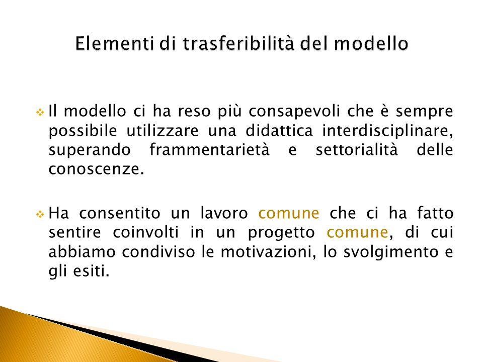 Elementi di trasferibilità del modello