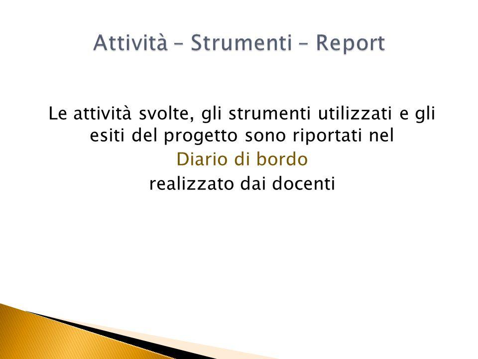 Attività – Strumenti – Report