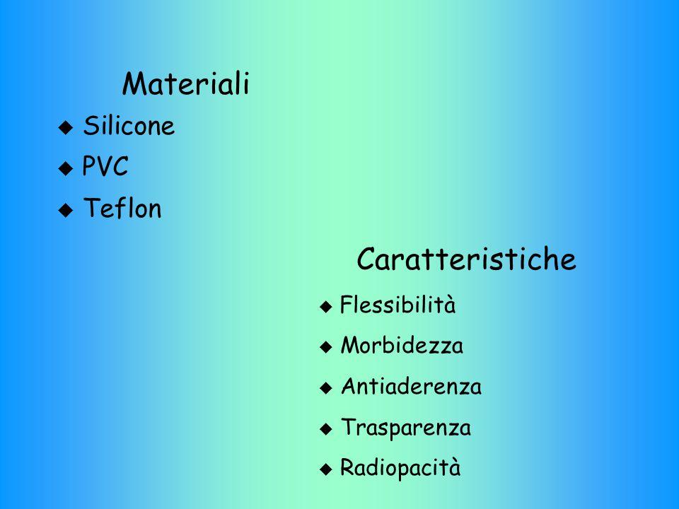 Materiali Caratteristiche Silicone PVC Teflon Flessibilità Morbidezza