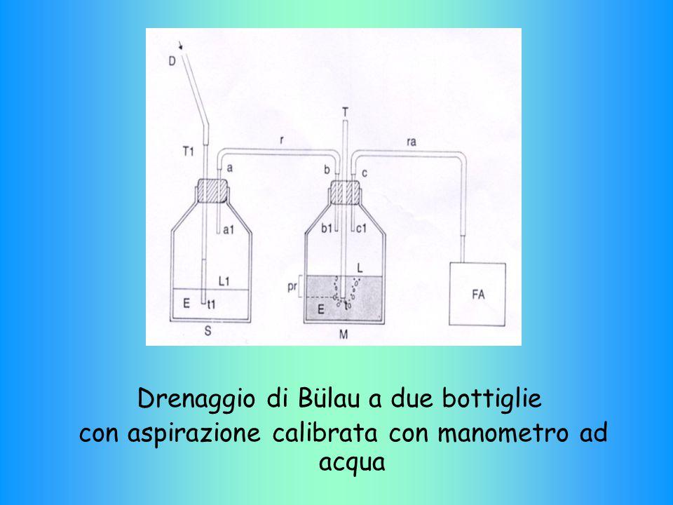Drenaggio di Bülau a due bottiglie