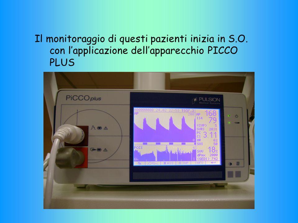 Il monitoraggio di questi pazienti inizia in S. O