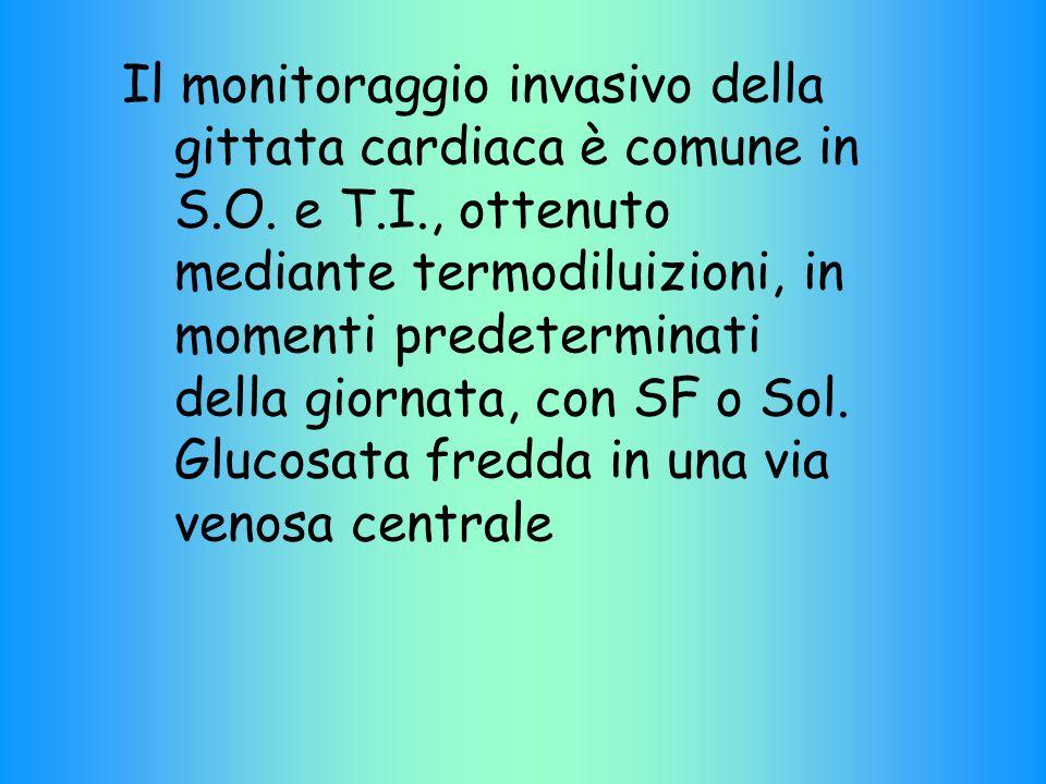 Il monitoraggio invasivo della gittata cardiaca è comune in S. O. e T