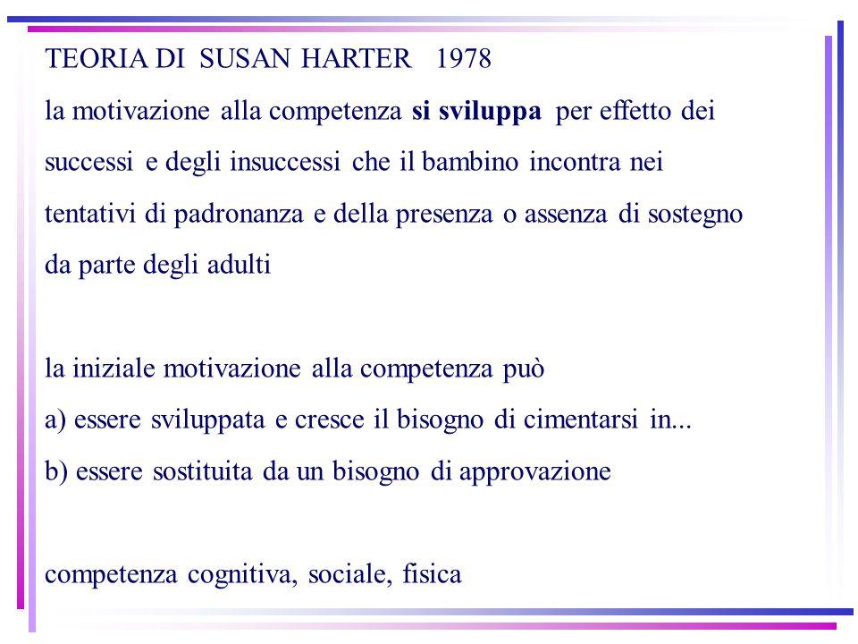 TEORIA DI SUSAN HARTER 1978 la motivazione alla competenza si sviluppa per effetto dei. successi e degli insuccessi che il bambino incontra nei.