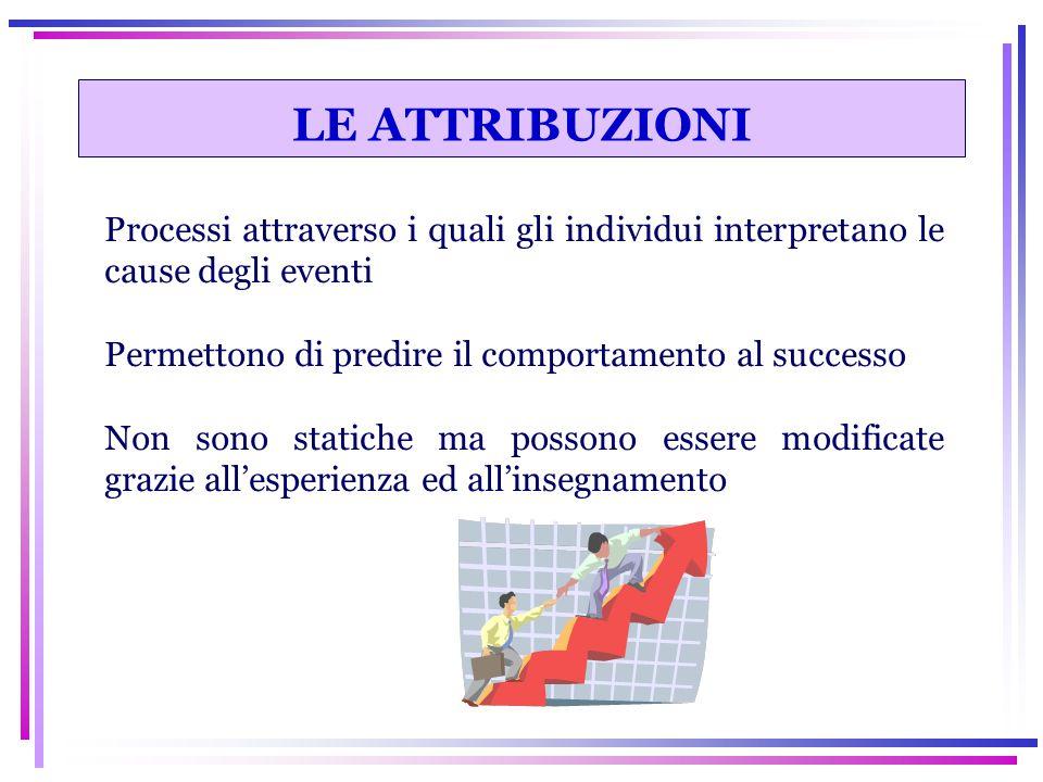 LE ATTRIBUZIONI Processi attraverso i quali gli individui interpretano le cause degli eventi. Permettono di predire il comportamento al successo.
