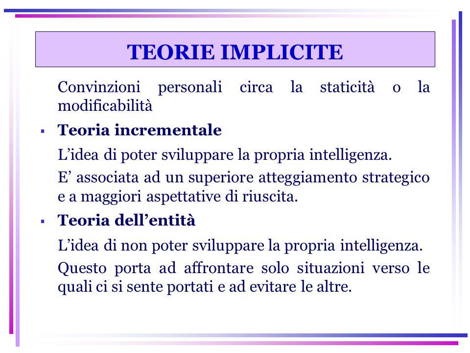 TEORIE IMPLICITE Convinzioni personali circa la staticità o la modificabilità. Teoria incrementale.