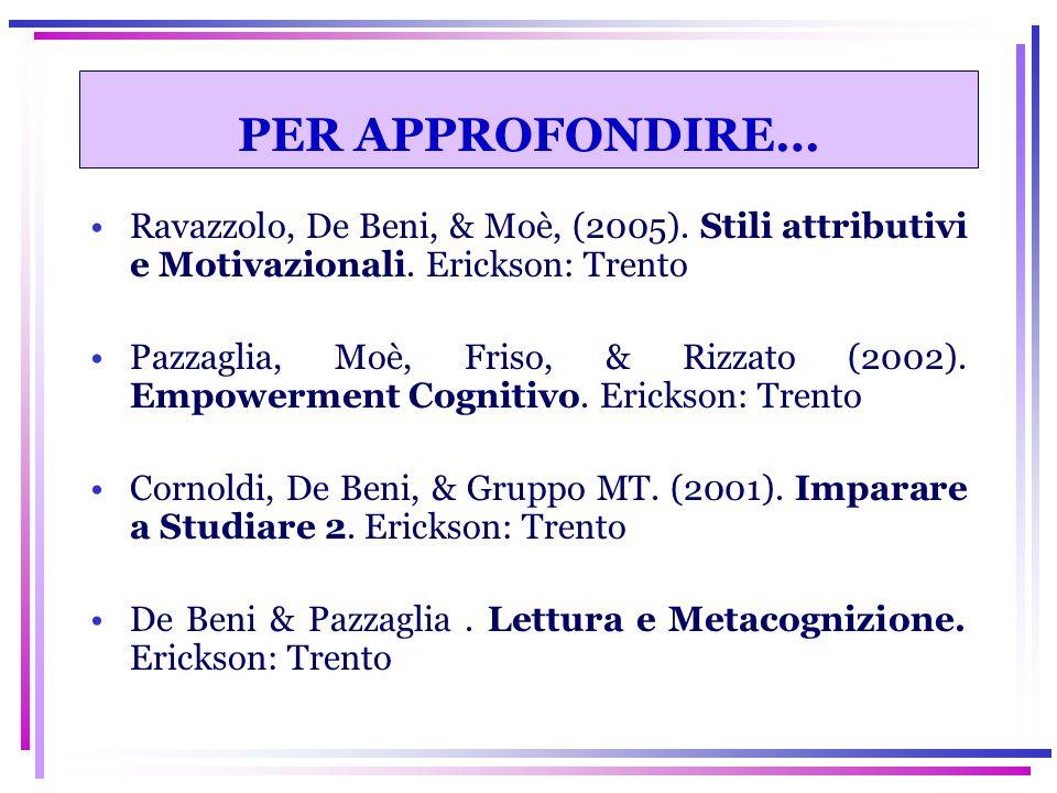 PER APPROFONDIRE… Ravazzolo, De Beni, & Moè, (2005). Stili attributivi e Motivazionali. Erickson: Trento.