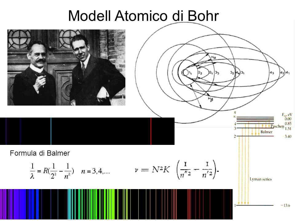 Modell Atomico di Bohr Formula di Balmer