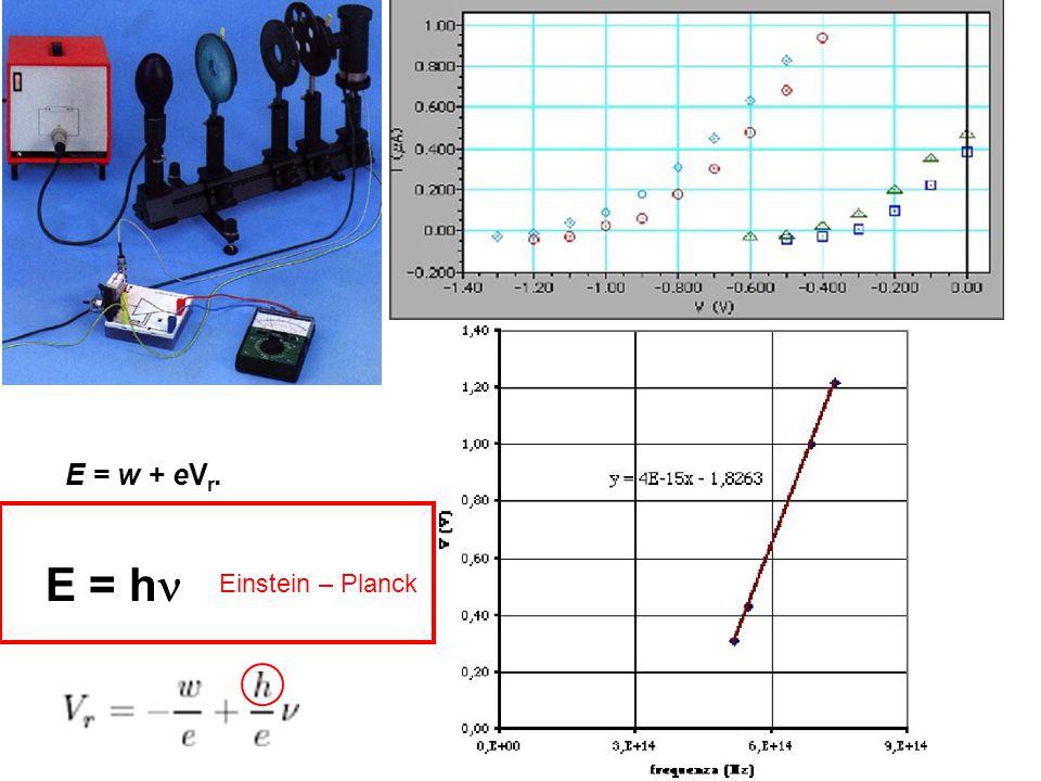 E = w + eVr. E = hn Einstein – Planck