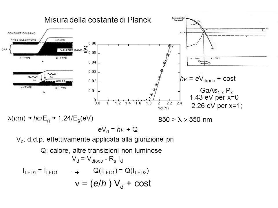 Misura della costante di Planck