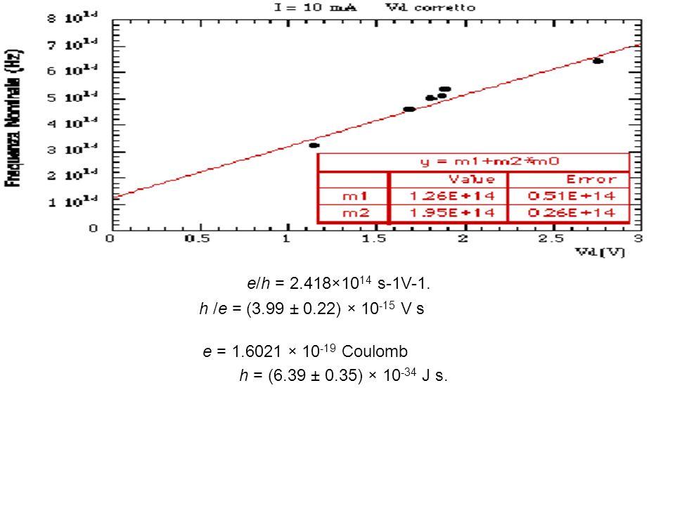 e/h = 2.418×1014 s-1V-1. e/h = 2.418×1014 s-1V-1. h /e = (3.99 ± 0.22) × 10-15 V s. e = 1.6021 × 10-19 Coulomb.