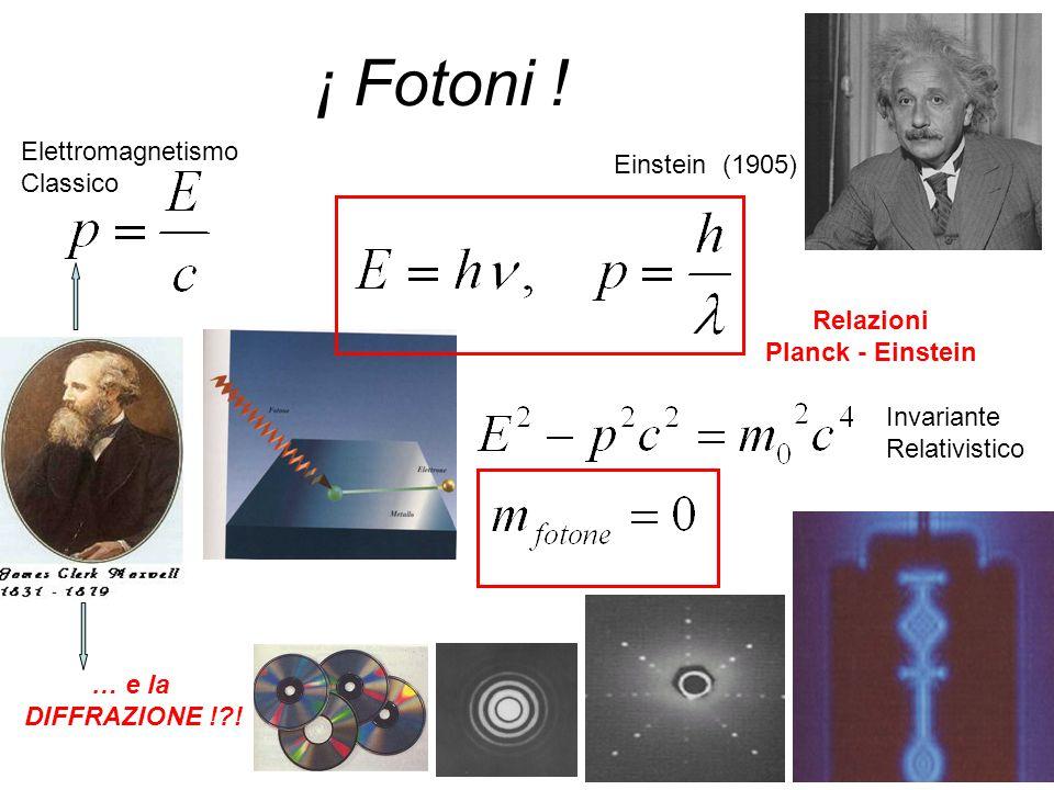 Relazioni Planck - Einstein