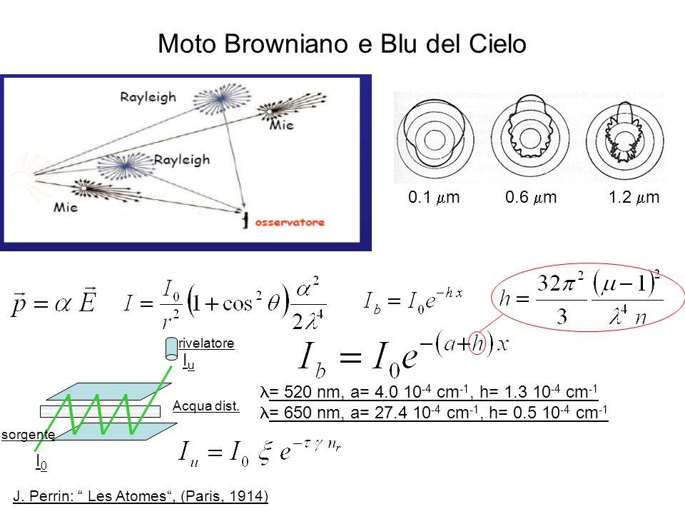 Moto Browniano e Blu del Cielo