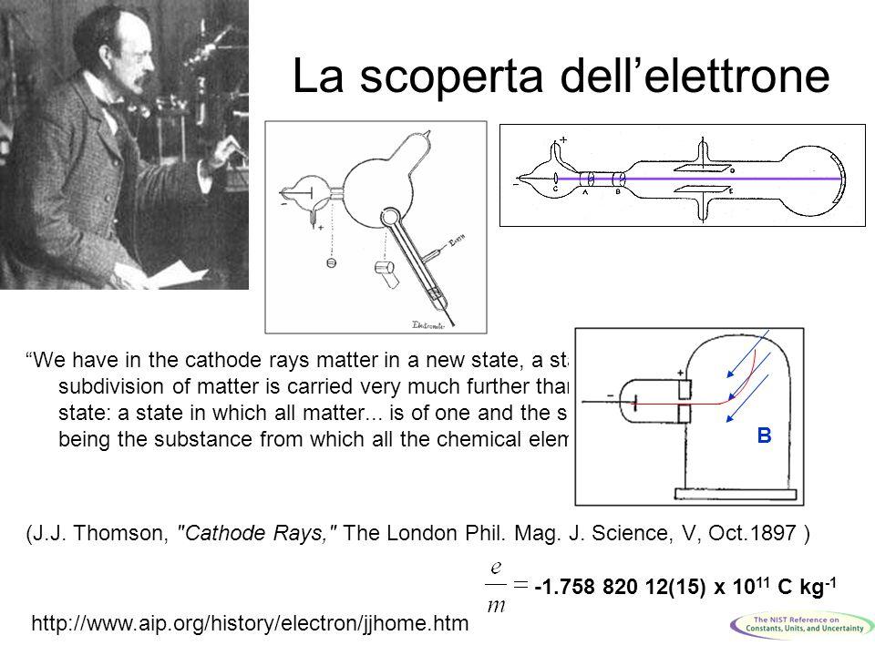 La scoperta dell'elettrone