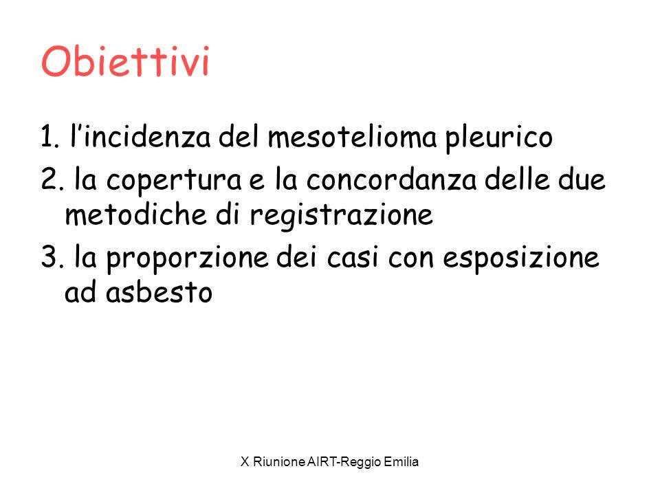 X Riunione AIRT-Reggio Emilia