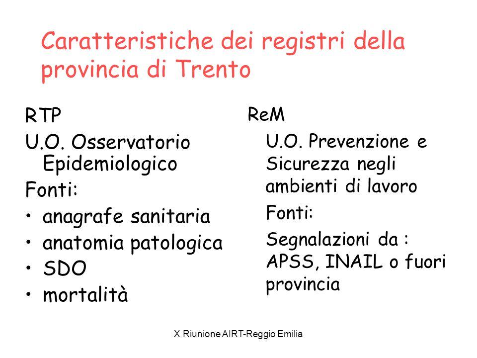 Caratteristiche dei registri della provincia di Trento