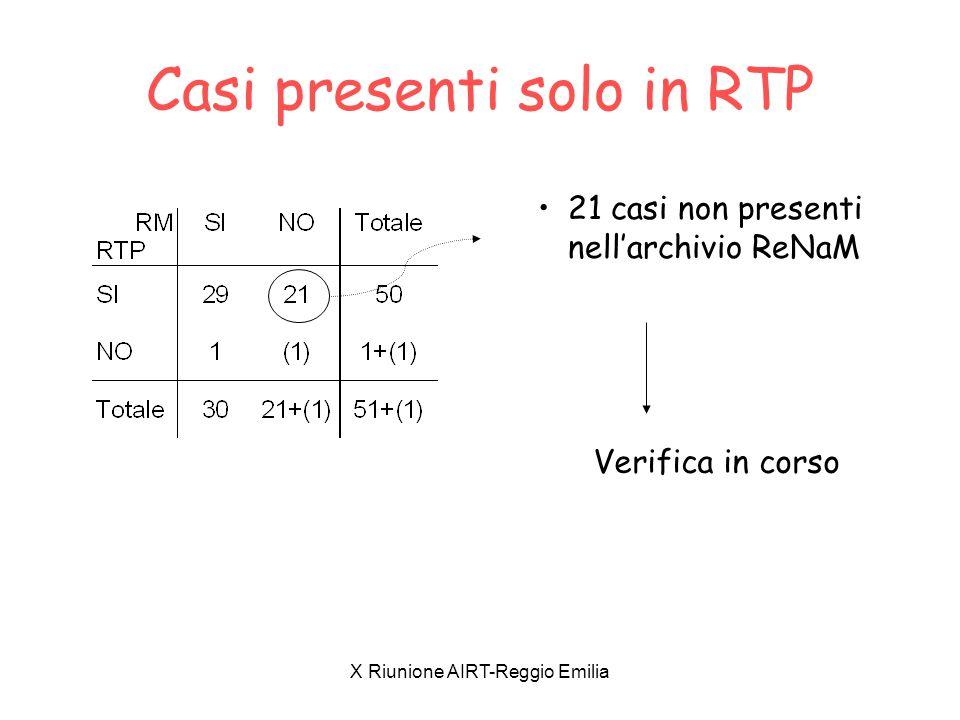 Casi presenti solo in RTP