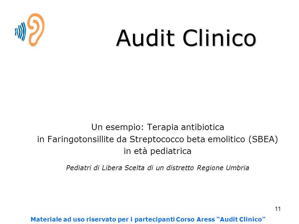 Audit Clinico Un esempio: Terapia antibiotica