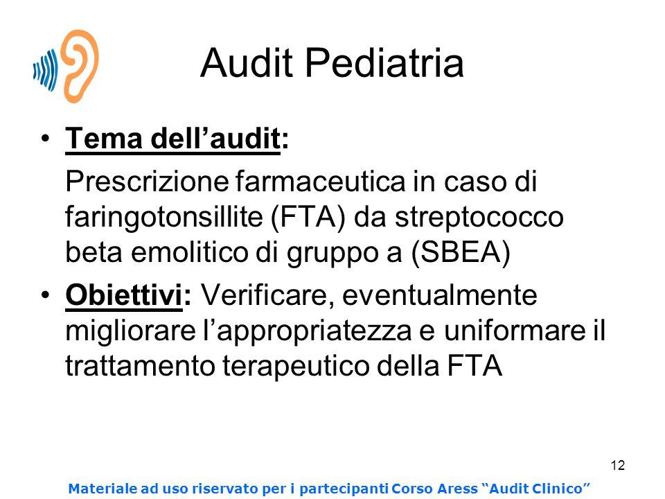 Audit Pediatria Tema dell'audit:
