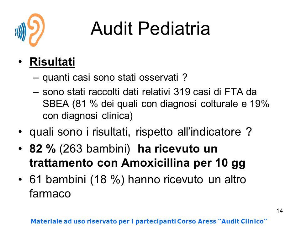 Audit Pediatria Risultati