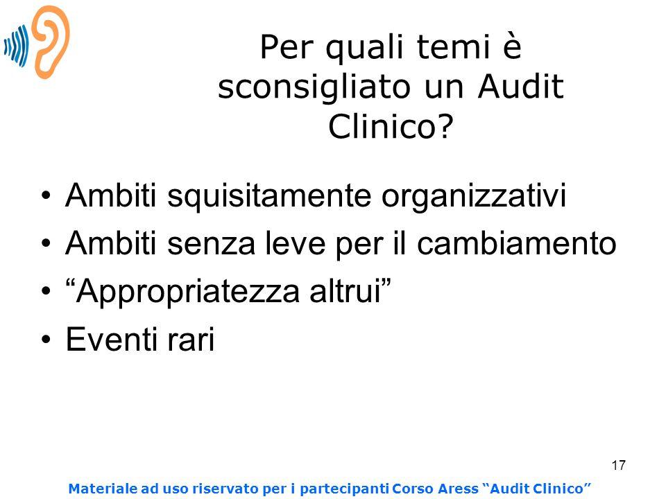 Per quali temi è sconsigliato un Audit Clinico