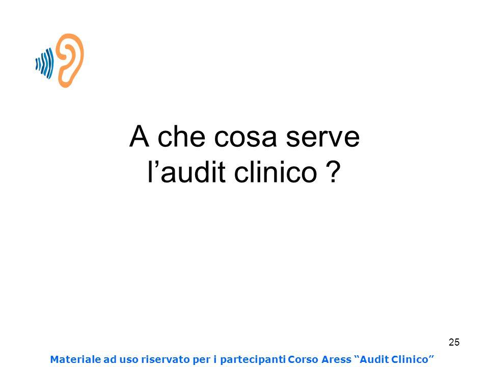 A che cosa serve l'audit clinico